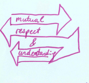 mutual_respect_and_understanding